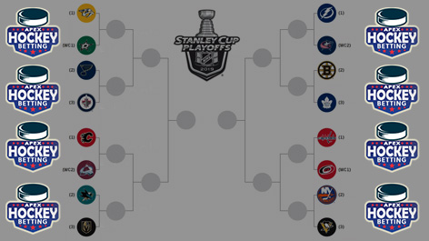 NHL playoffs 2019